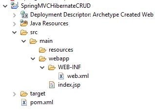 CRUD Example using Spring MVC, Hibernate, Maven and MySQL